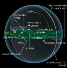 Earth-centric view of the universe - Click for larger image (http://jamesmcgillis.com)